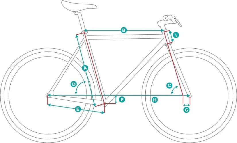 Fixie Bike Geometry