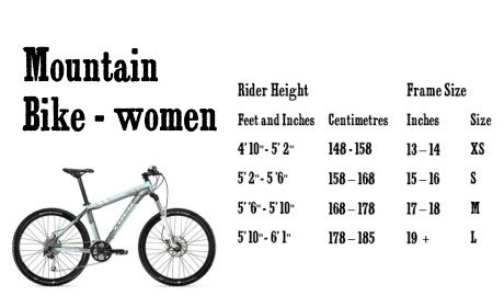 Mountain Bike Fit And Size For Women