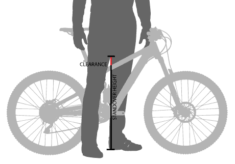 The Seat Tube Length And The Standover